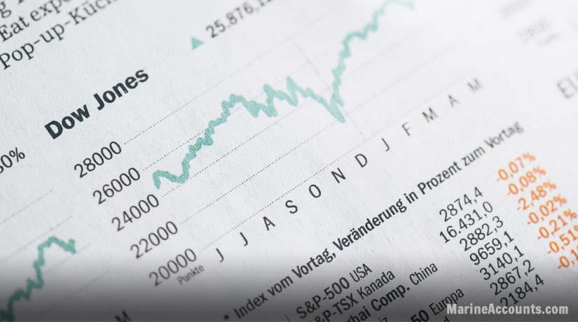 Dow Jones Trading Data